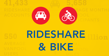 Rideshare and Bike