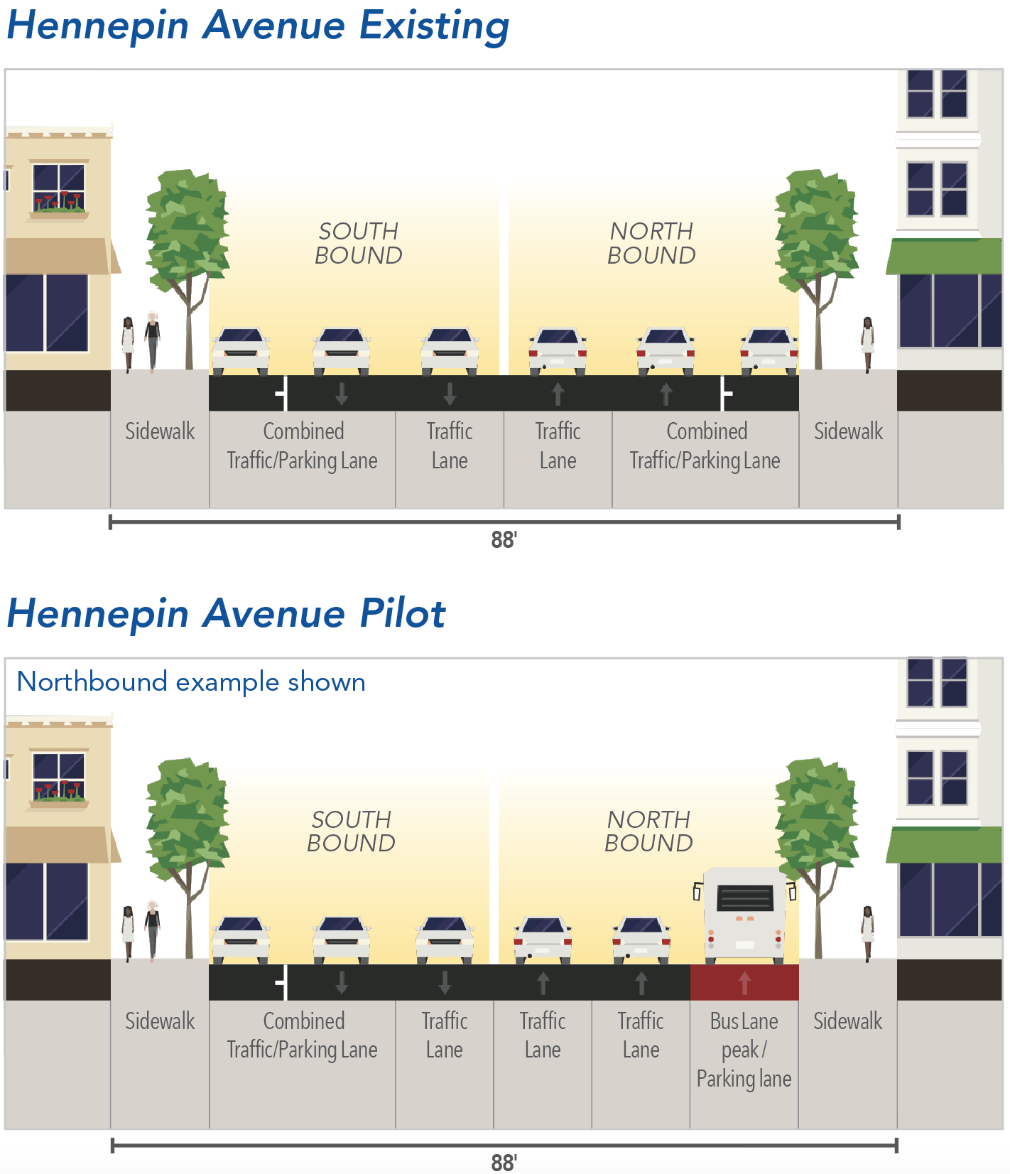 Hennepin Pilot project-map area