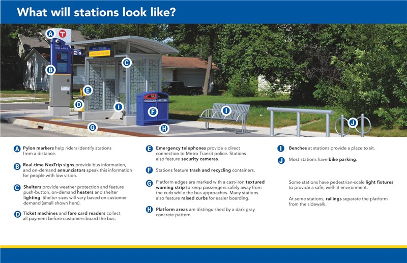 An image of a METRO BRT station with all elements labeled
