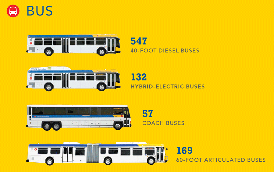 big blue bus 14 pdf