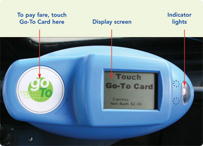 bus card reader